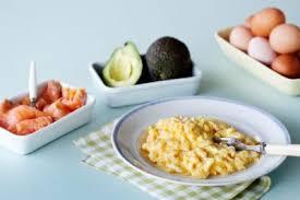 top keto breakfasts diet doctor