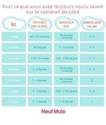 température de la chambre de bébé épinglé par raphaele d sur baby grossesse maman et bébé