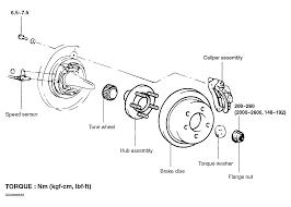 replacing rear wheel bearing i have a 2004 hyundai tiburon gt