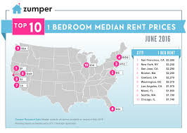Average Rent Prices by Zumper National Rent Report June 2016 The Zumper Blog