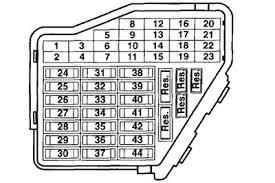 fuse locations for volkswagen jetta u002799