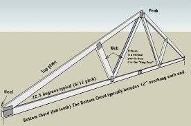 Wood Truss Design Software Free by 5 X 3 Shed Roof Truss Design Calculator Must See