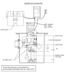 zoeller sump pump wiring diagram u2013 readingrat net