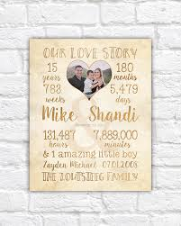 10 year anniversary gift husband anniversary gift for any year 10 year 15 year anniversary