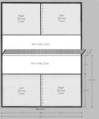 Half Court Basketball Dimensions For A Backyard by Pickleball Wikipedia