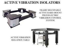vibration isolation table used vibration isolation and base excitation