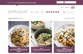 6 food and lifestyle blog trends to take your site to the next