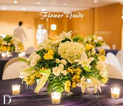 Wedding Flowers Guide Wedding Flowers 101 Your Guide To Knowing Your Florals Part 1