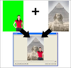 using the green screen technique