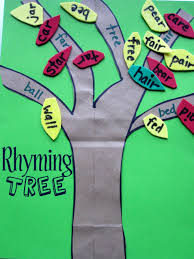 Words That Rhyme With Table Rhyming Tree Word Game No Time For Flash Cards