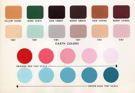 whole house color palette colors that go with teal 7 steps to create your whole house color