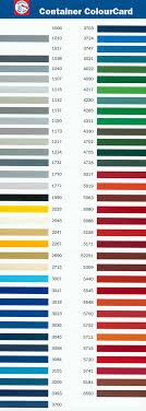 paint colour hempel marine paint color chart epoxy paint system