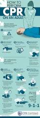 how to perform cpr on an cprcertified com infographic
