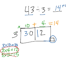 Division Worksheet Without Remainders Showme Division With Remainder Bar Model