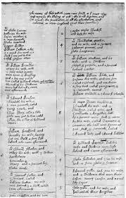 the project gutenberg ebook of bradford u0027s history of u0027plimoth