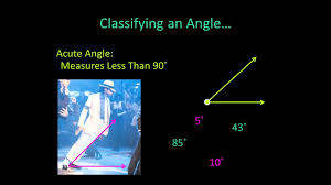 classify angles acute right obtuse and straight youtube