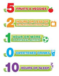 Smart Goals Worksheet For Kids 5 2 1 0 10 Healthy Br
