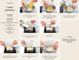 vocabulaire en cuisine l école ferrandi publie lexique culinaire mon chef de cuisine