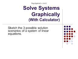 1 solve systems graphically with calculator