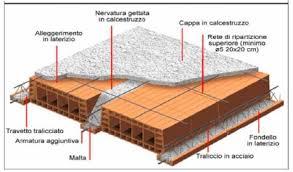 travetto tralicciato new slab laterocemento ita brocks cemento eng