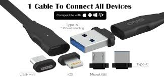 gadgets for android macneto the one stop cable for your gadgets techworm