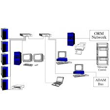 home network setup free check up home network setup fixing in dubai sharjah 0561875525