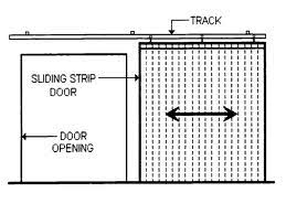 Sliding Pvc Strip Curtains Strip Curtains On Sliding Roller Track To Roll And Slide Open