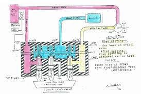 Gmc Motorhome Floor Plans by Gmc Odds N Ends