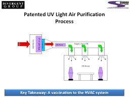 uv light in hvac effectiveness the effectiveness of ultraviolet light technology to reduce hospital