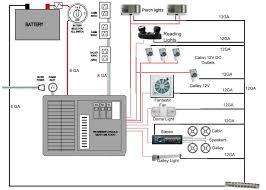 camper wiring for rv electrical wiring diagram ochikara biz
