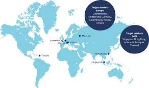 Strategic Group Map Strategic Orientation Of Vp Bank