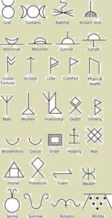 symbols are great to use in candle magick carve whichever symbol