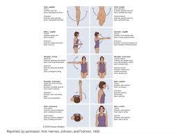 ppt biomechanics of resistance exercise powerpoint presentation