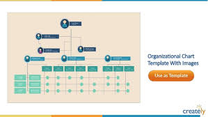Template Organizational Chart by Organizational Chart Templates By Creately