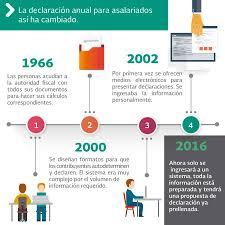 isr 2016 asalariados declaración anual 2015 de asalariados así de sencillito será el