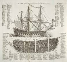 history of the royal navy diagram of two ships of war from