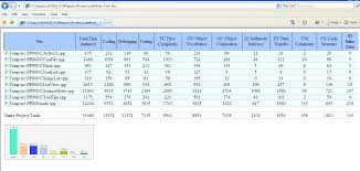 html report template free report exles projectcodemeter software sizing for outsourcing