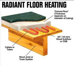 radiant heat hardwood floors flooring design
