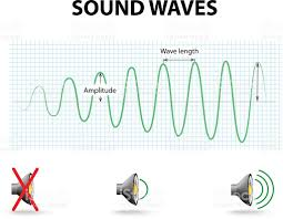 sound waves stock vector art 502934927 istock