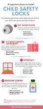 Safety Locks For Kitchen Cabinets Best Child Safety Locks For Cabinets Doors And Windows Baby
