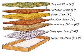 beautiful vegetable garden soil preparation how to prepare raised