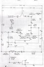 whirlpool dryer wiring schematic wiring diagram and schematic design