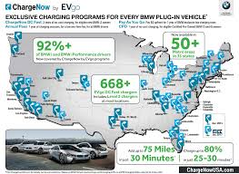 bmw of south albany vehicles chargenow by evgo no cost and specially priced public charging