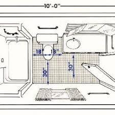 Design A Bathroom Layout Bathroom Configurations Free Home Decor Techhungry Us