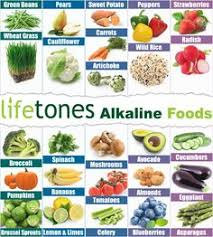 7 most alkaline foods every single person who has cancer has a ph