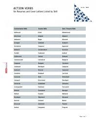 Top 100 Power Words For by Adjectives For Resumes Descriptive Words List Of Adjectives For