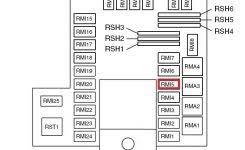 100 volvo s60 wiring diagram radio wiring diagrams wiring