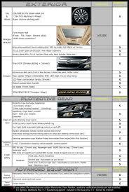 lexus nx bekas toyota vellfire golden eyes 2 destino u0027s export new car