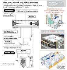 100 wiring diagram daikin inverter light commercial sky air
