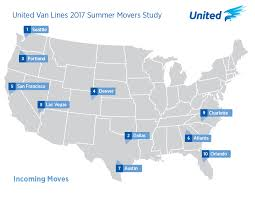 where are moving to and from in the u s